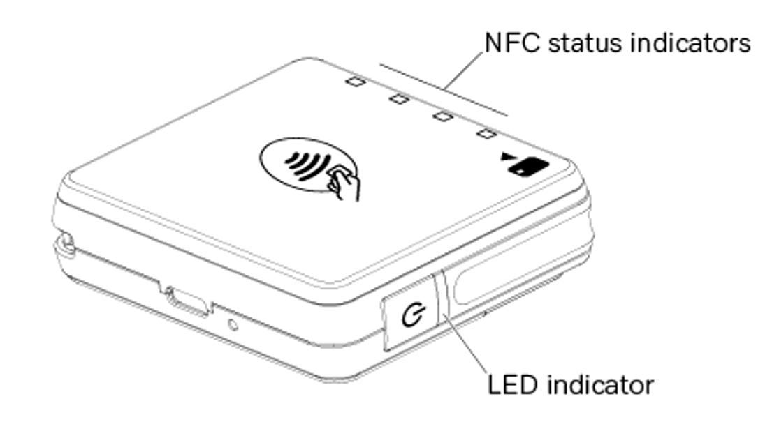 Card reader indicators