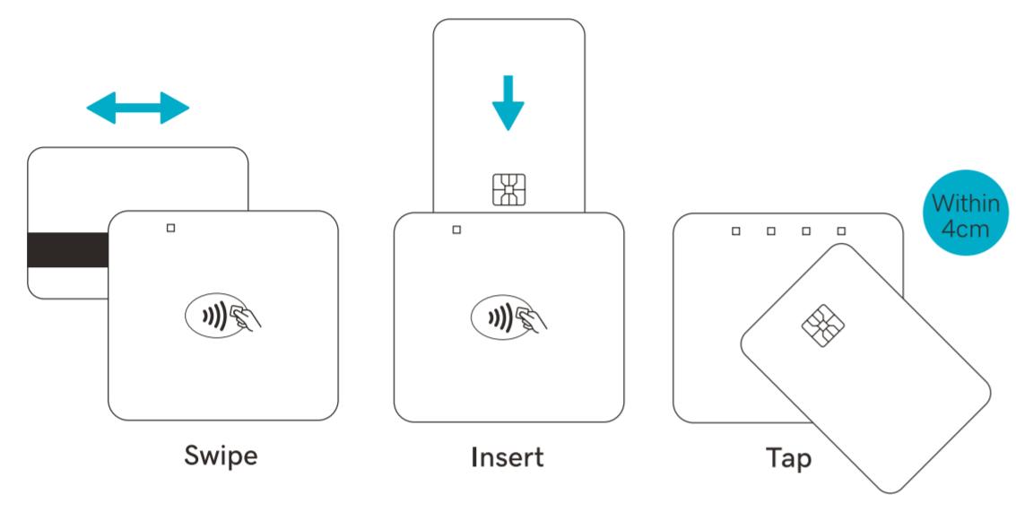 Tap, swipe or insert a credit card