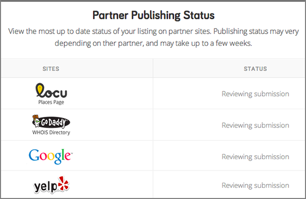 The Sites tab's Partner Publishing Status section