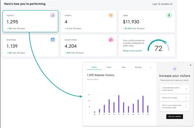 Screenshot of the new Dashboard Insights
