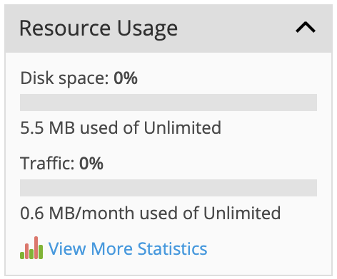resource usage in plesk