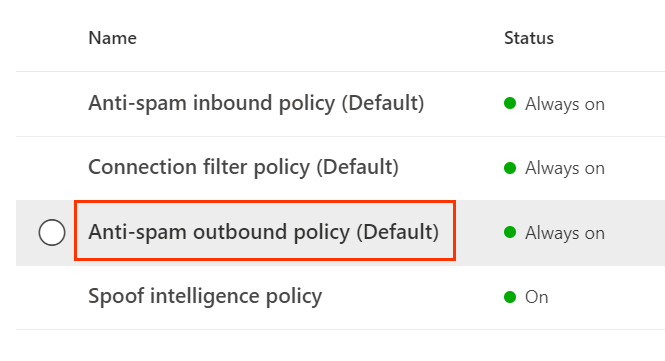 Anti-spam outbound policy