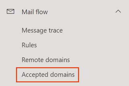 Menu de fluxo de correio aberto com a opção Domínios aceites
