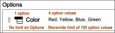 comparing options and option values