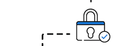自動重新導向至 HTTPS