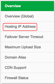IP-adres hosting